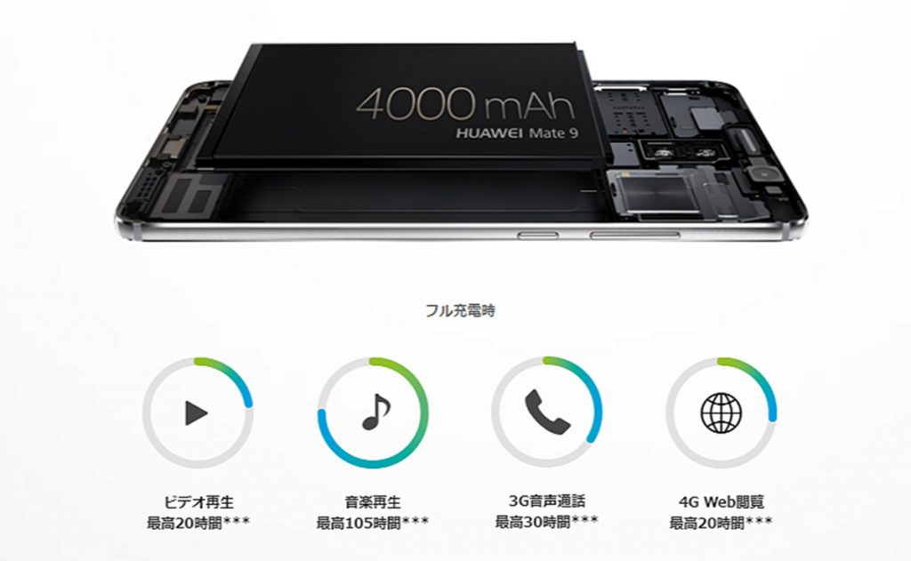 Huawei Mate 9 大容量バッテリ - Huaweiサイトから転載